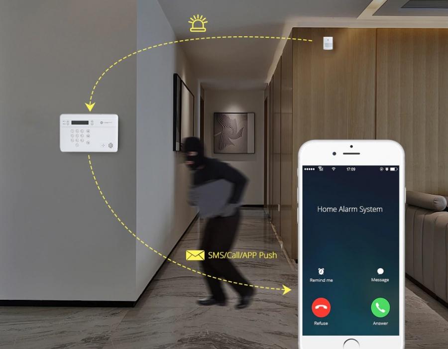 Thiết bị chống trộm nhà ở công nghệ không dây tiên tiến nhất hiện nay